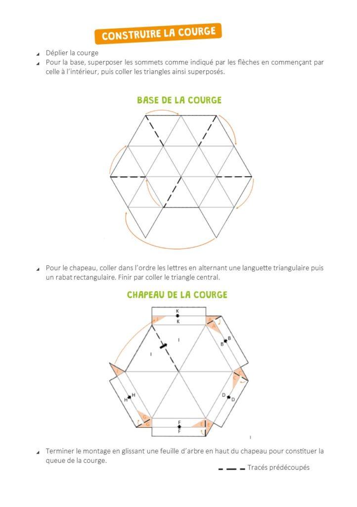 Modèle de collage de la courge du jeu GoûtOdébat